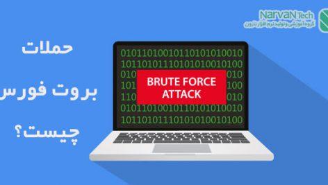 حملات brute-force